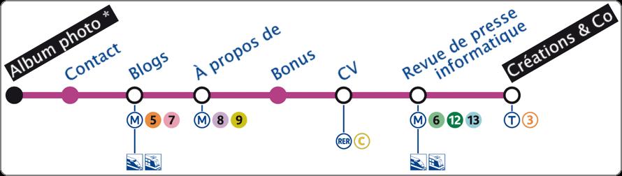 Plan métro